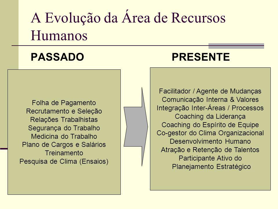 A Evolução da Área de Recursos Humanos