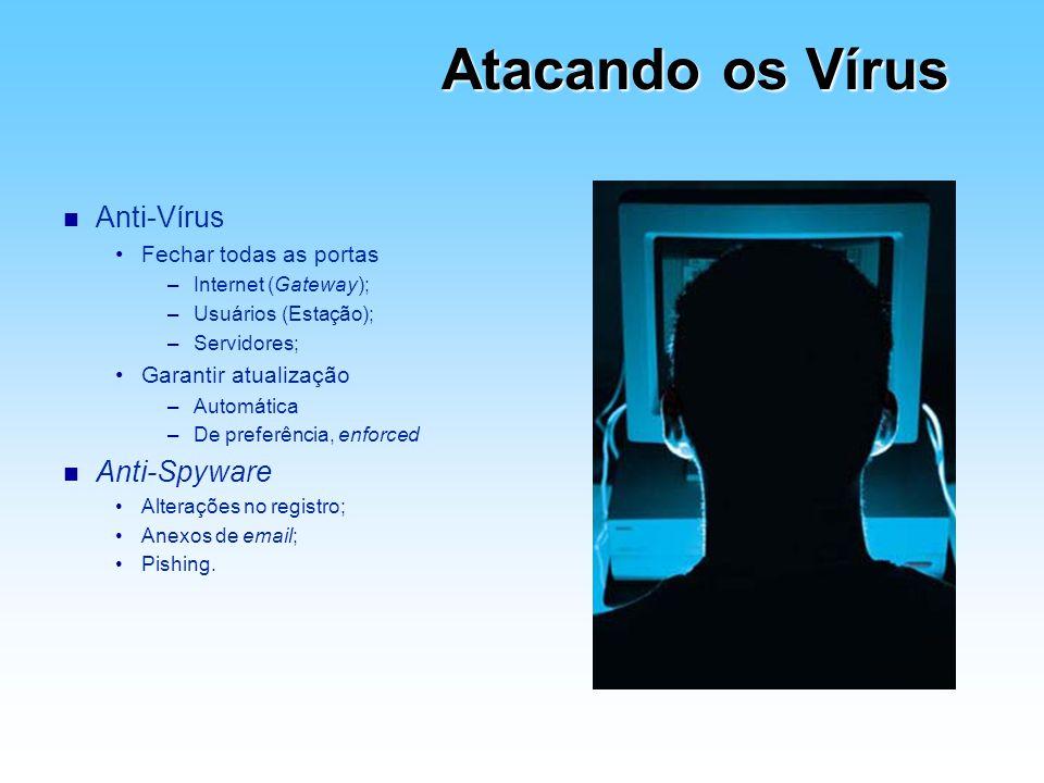 Atacando os Vírus Anti-Vírus Anti-Spyware Fechar todas as portas