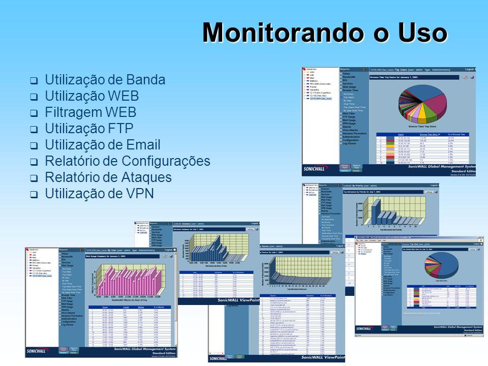 Monitorando o Uso Utilização de Banda Utilização WEB Filtragem WEB