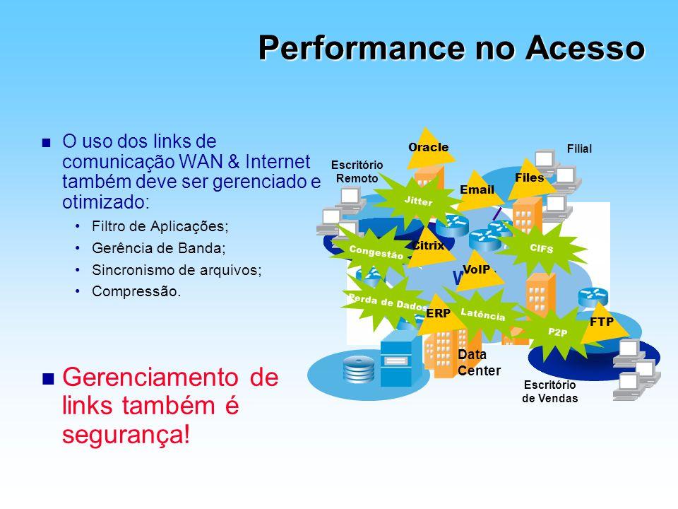 Performance no Acesso Gerenciamento de links também é segurança!