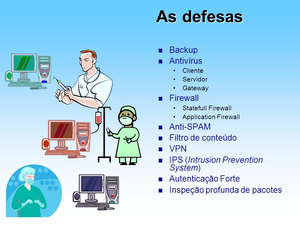 As defesas Backup Antivírus Firewall Anti-SPAM Filtro de conteúdo VPN
