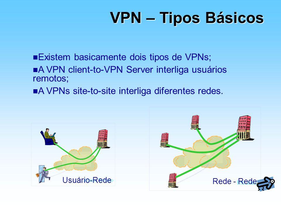 VPN – Tipos Básicos Existem basicamente dois tipos de VPNs;