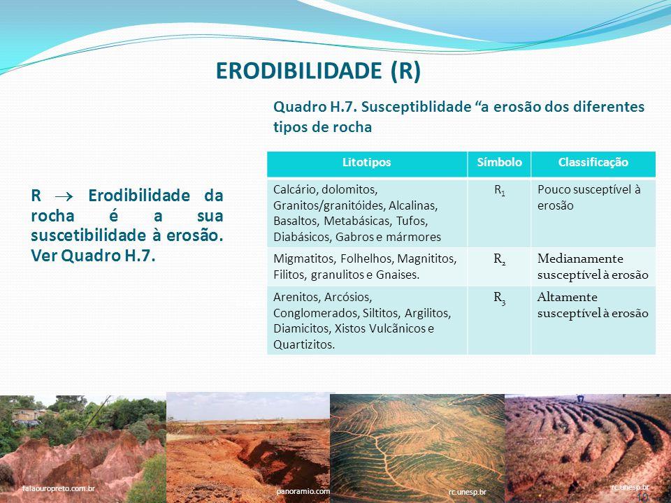 ERODIBILIDADE (R) Quadro H.7. Susceptiblidade a erosão dos diferentes tipos de rocha. Litotipos. Símbolo.