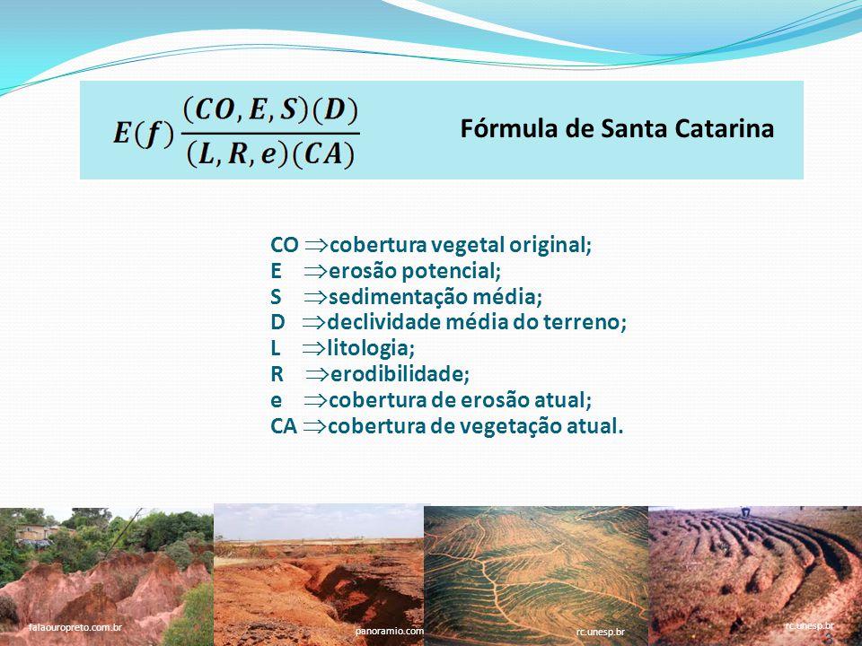 Fórmula de Santa Catarina