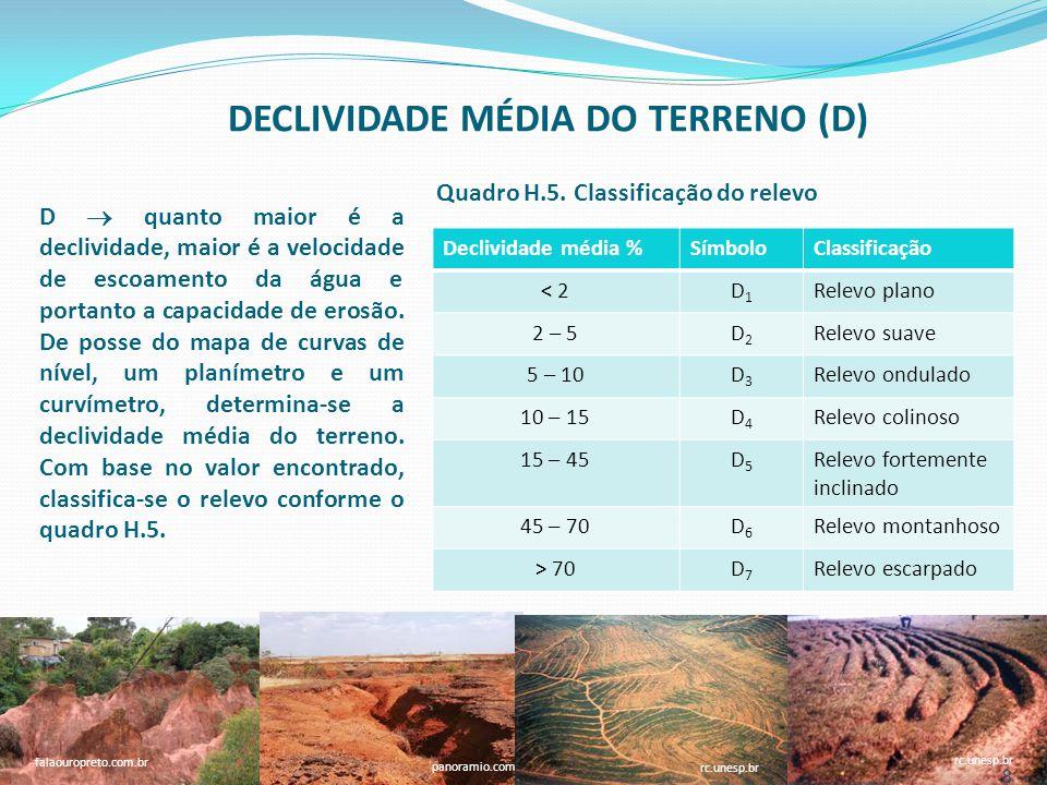 DECLIVIDADE MÉDIA DO TERRENO (D)