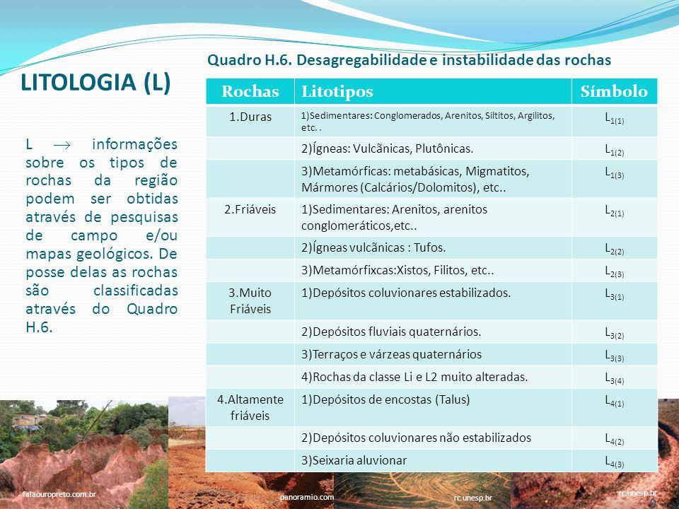 LITOLOGIA (L) Quadro H.6. Desagregabilidade e instabilidade das rochas