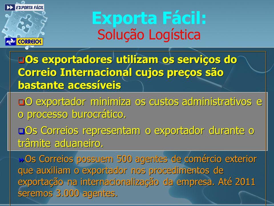 Exporta Fácil: Solução Logística
