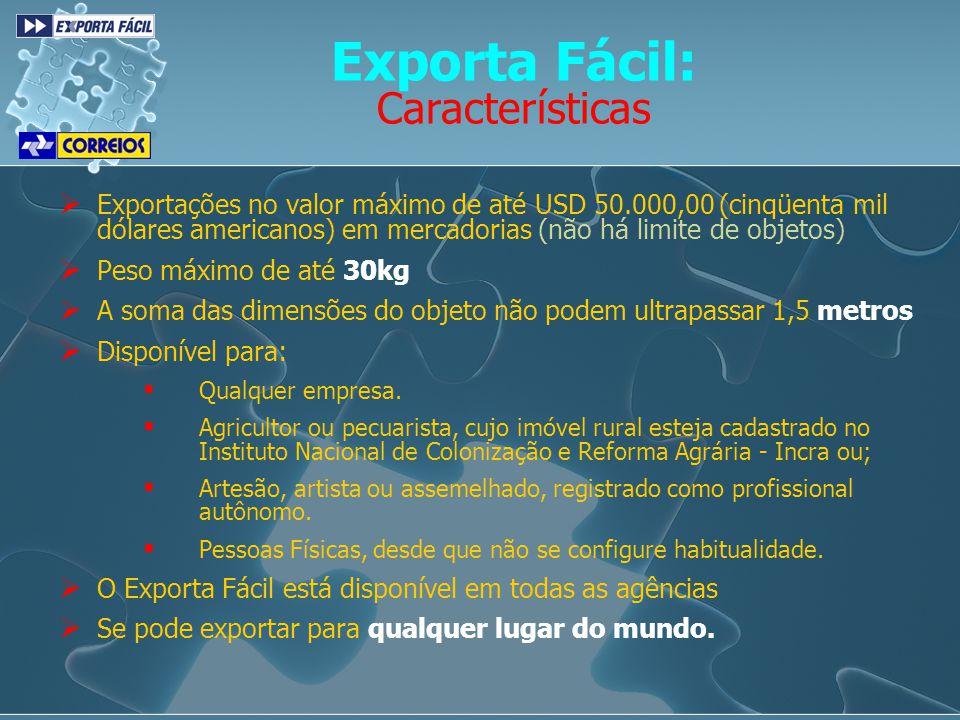 Exporta Fácil: Características
