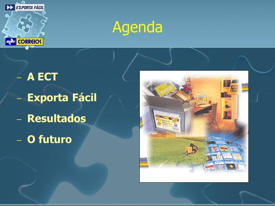 Agenda A ECT Exporta Fácil Resultados O futuro <slide 2>