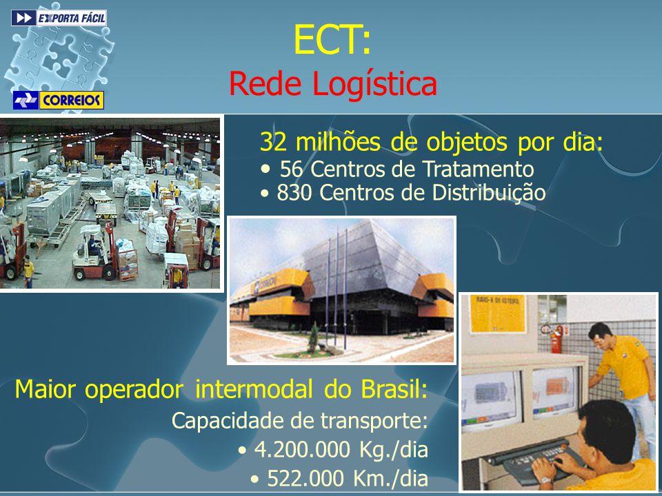 ECT: Rede Logística 32 milhões de objetos por dia: