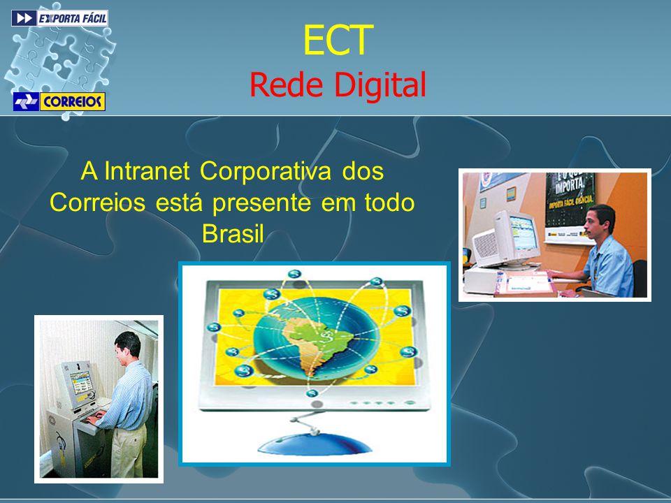 A Intranet Corporativa dos Correios está presente em todo Brasil