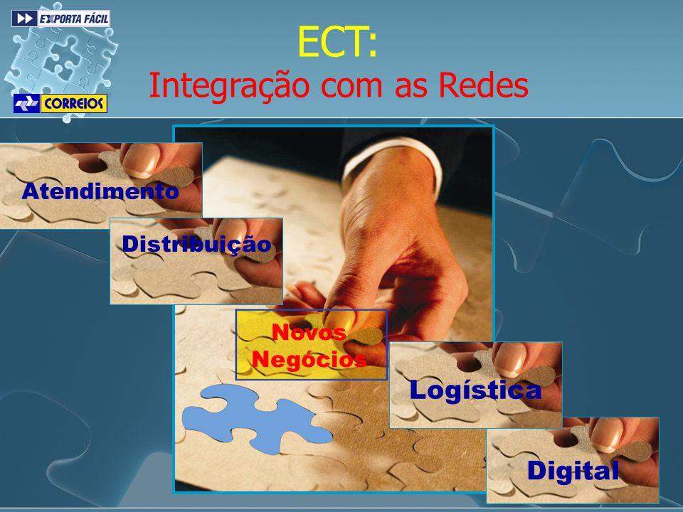 ECT: Integração com as Redes