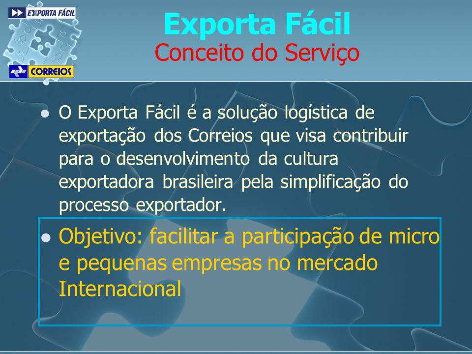 Exporta Fácil Conceito do Serviço