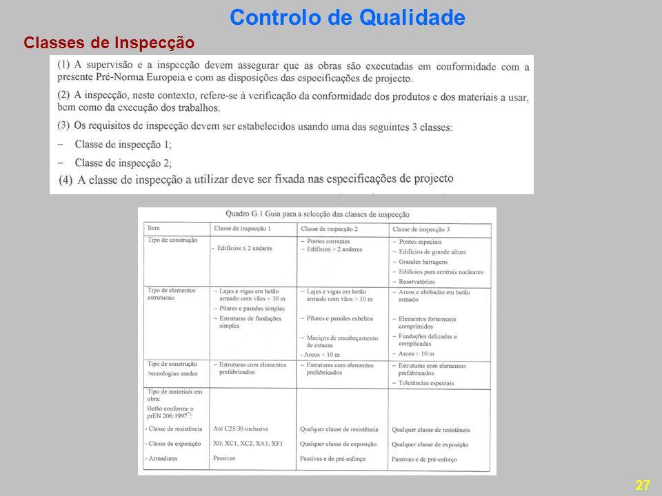 Controlo de Qualidade Classes de Inspecção