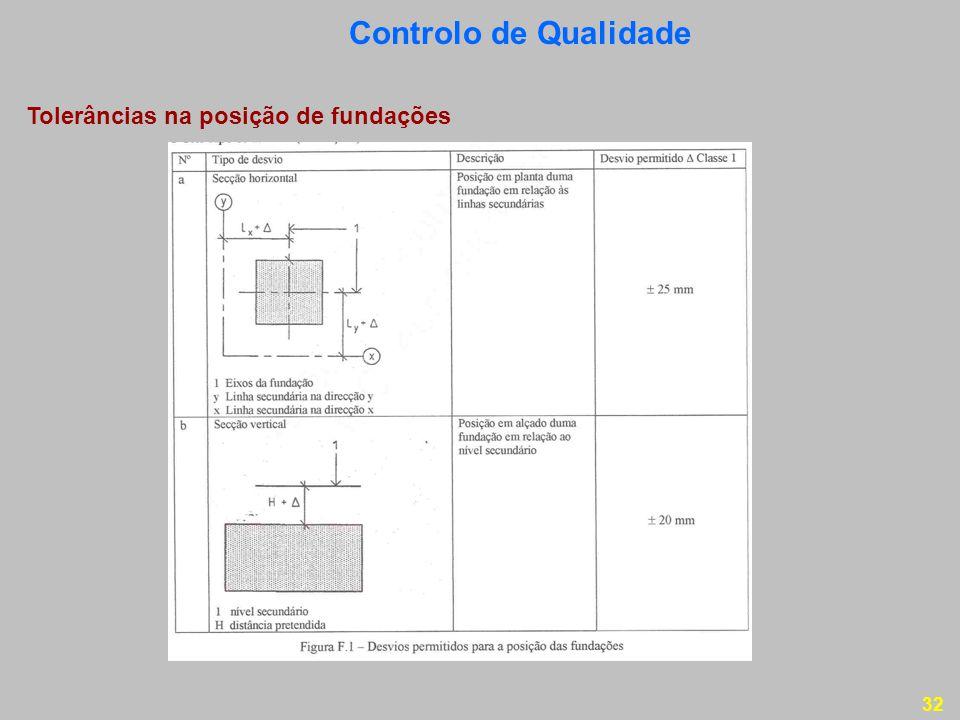 Controlo de Qualidade Tolerâncias na posição de fundações