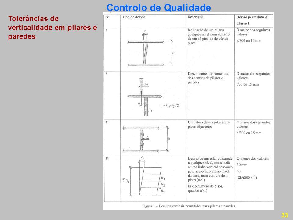 Controlo de Qualidade Tolerâncias de verticalidade em pilares e paredes