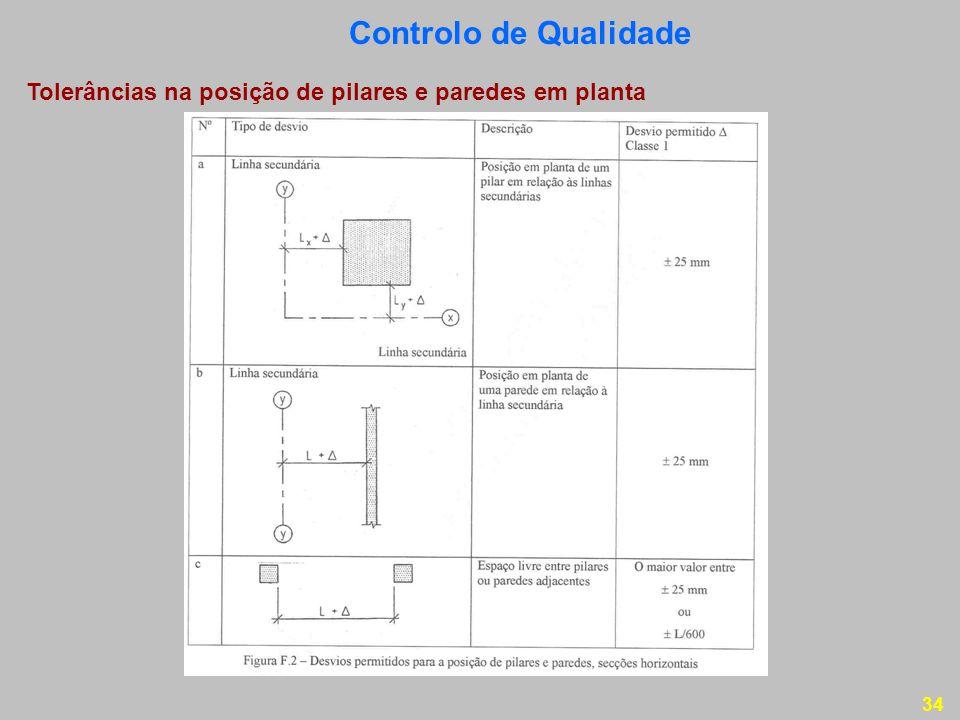 Controlo de Qualidade Tolerâncias na posição de pilares e paredes em planta
