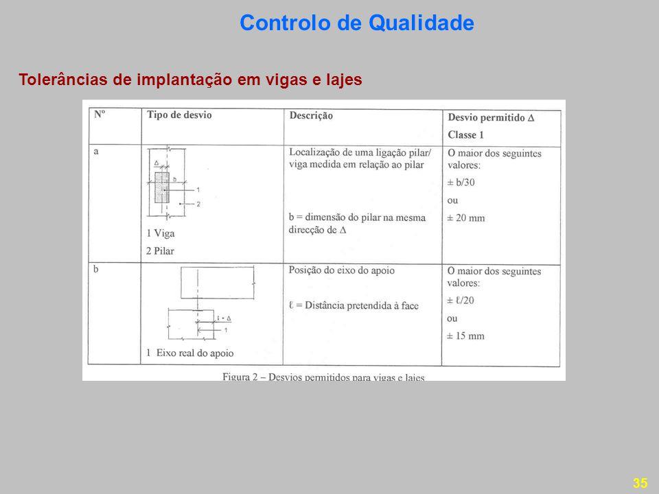 Controlo de Qualidade Tolerâncias de implantação em vigas e lajes
