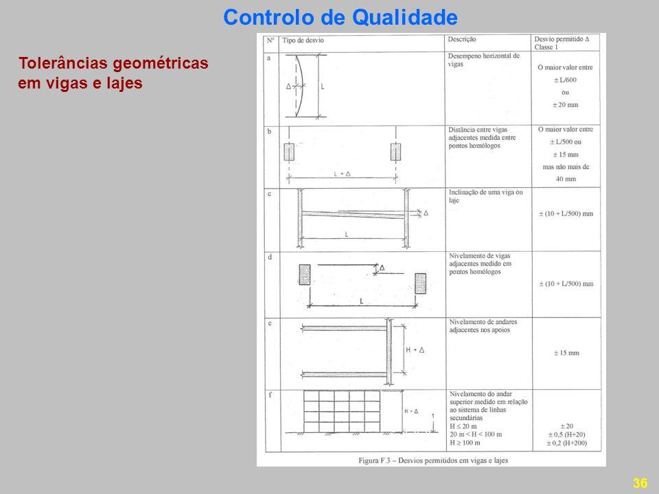 Controlo de Qualidade Tolerâncias geométricas em vigas e lajes