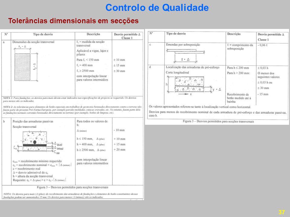 Controlo de Qualidade Tolerâncias dimensionais em secções