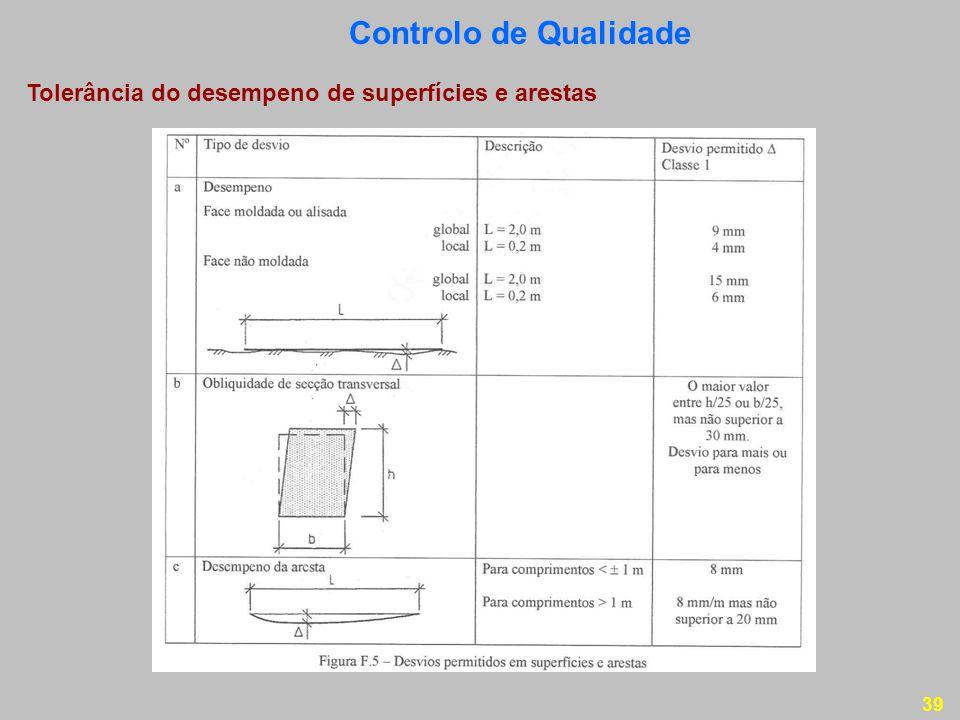 Controlo de Qualidade Tolerância do desempeno de superfícies e arestas
