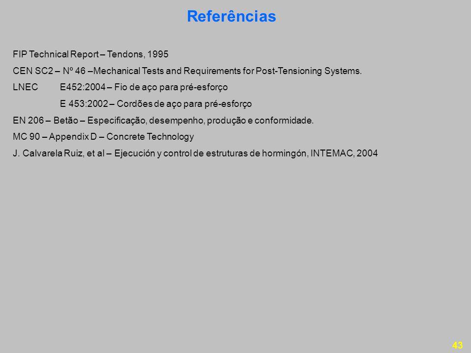 Referências FIP Technical Report – Tendons, 1995