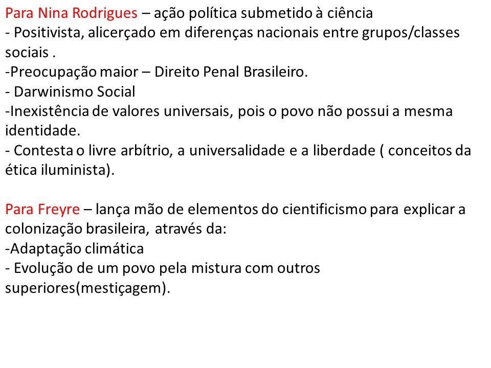 Para Nina Rodrigues – ação política submetido à ciência