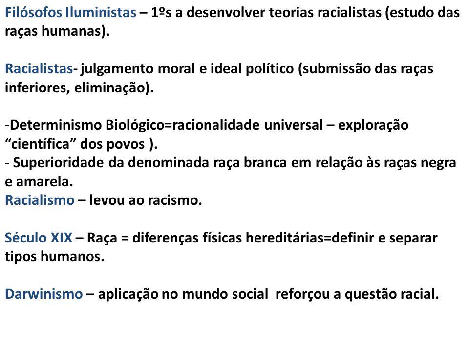 Filósofos Iluministas – 1ºs a desenvolver teorias racialistas (estudo das raças humanas).