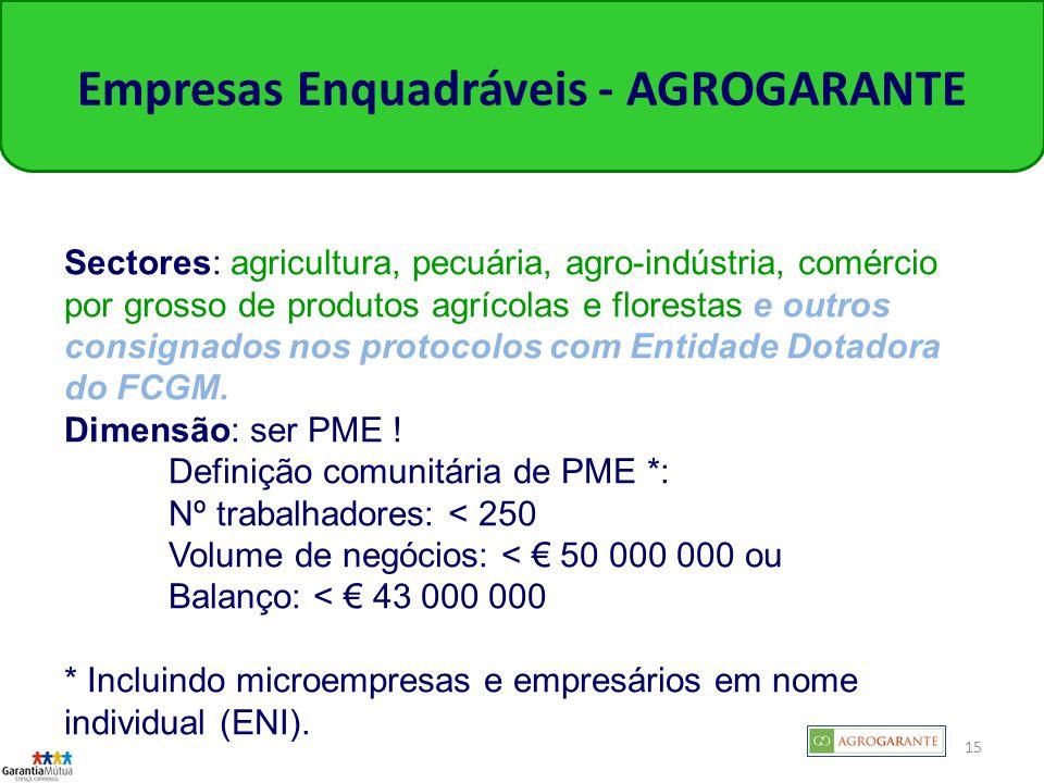 Empresas Enquadráveis - AGROGARANTE