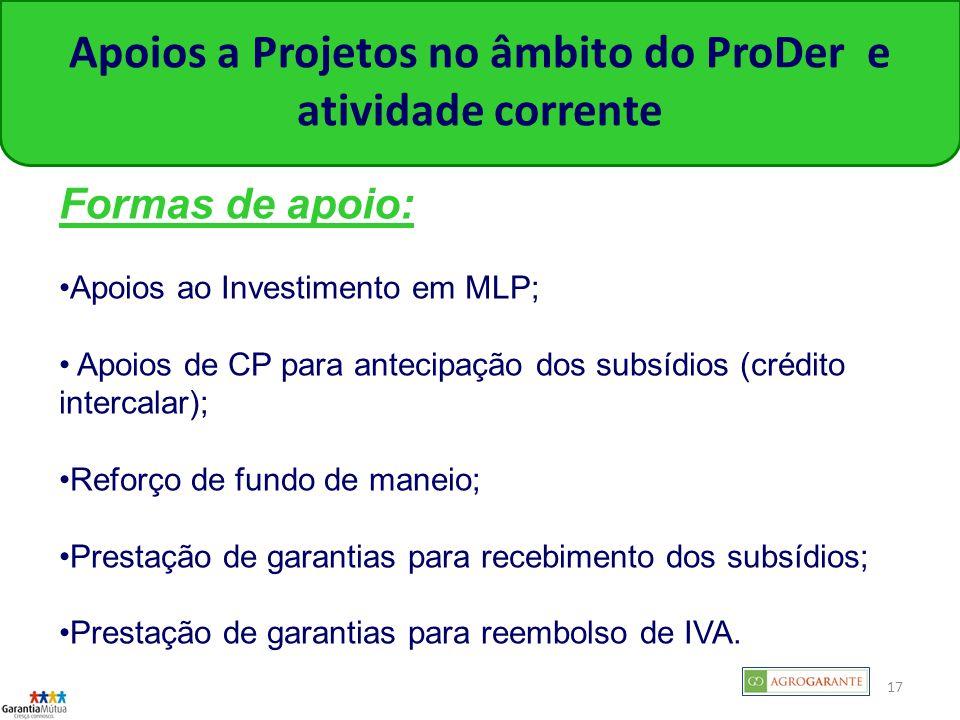 Apoios a Projetos no âmbito do ProDer e atividade corrente