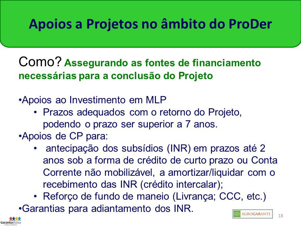 Apoios a Projetos no âmbito do ProDer