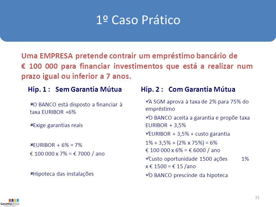 1º Caso Prático Uma EMPRESA pretende contrair um empréstimo bancário de.