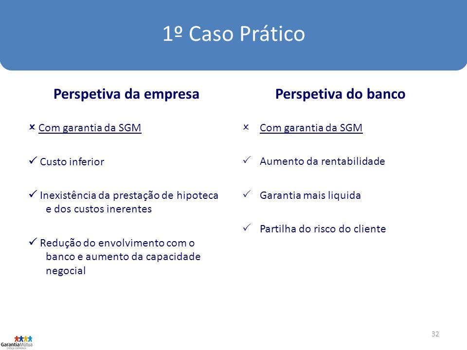 1º Caso Prático Perspetiva da empresa Perspetiva do banco