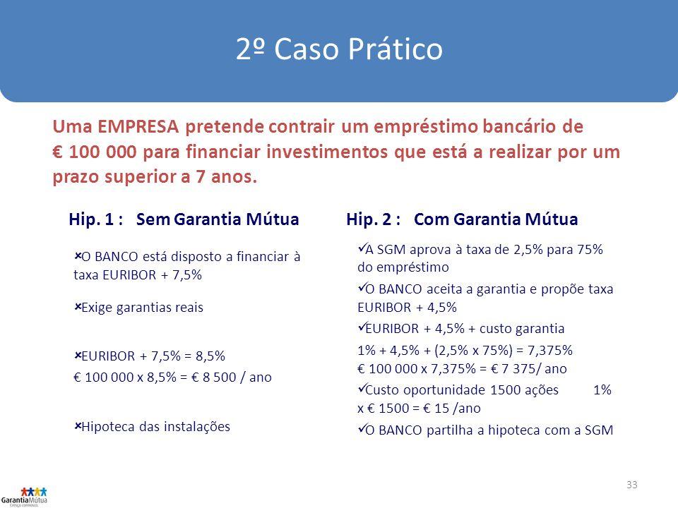 2º Caso Prático Uma EMPRESA pretende contrair um empréstimo bancário de.