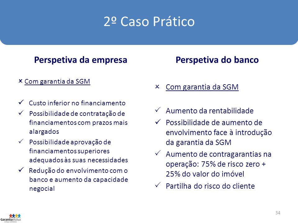 2º Caso Prático Perspetiva da empresa Perspetiva do banco