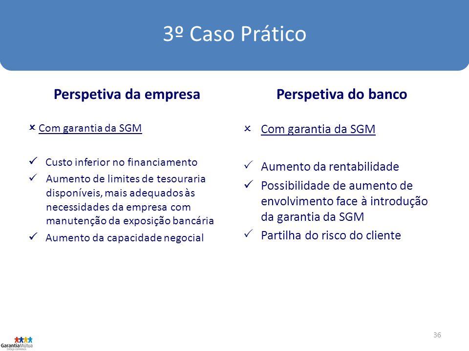 3º Caso Prático Perspetiva da empresa Perspetiva do banco