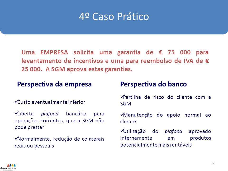4º Caso Prático Perspectiva da empresa Perspectiva do banco