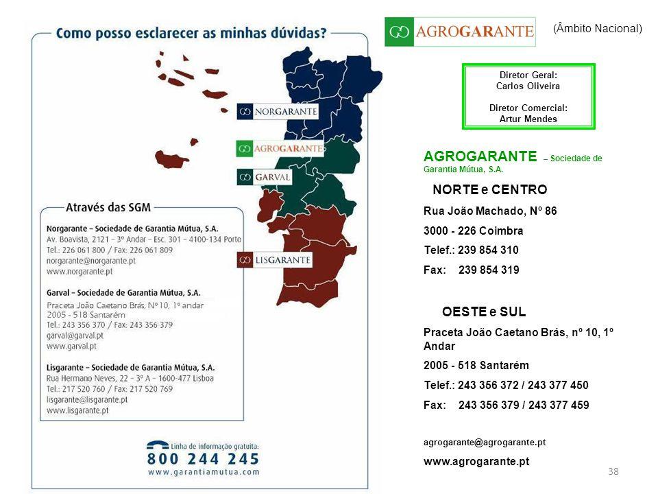 AGROGARANTE – Sociedade de Garantia Mútua, S.A.