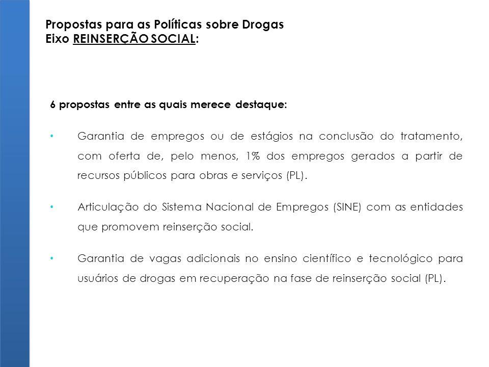 Propostas para as Políticas sobre Drogas Eixo REINSERÇÃO SOCIAL:
