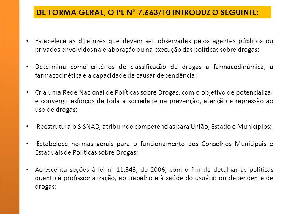 DE FORMA GERAL, O PL N° 7.663/10 INTRODUZ O SEGUINTE: