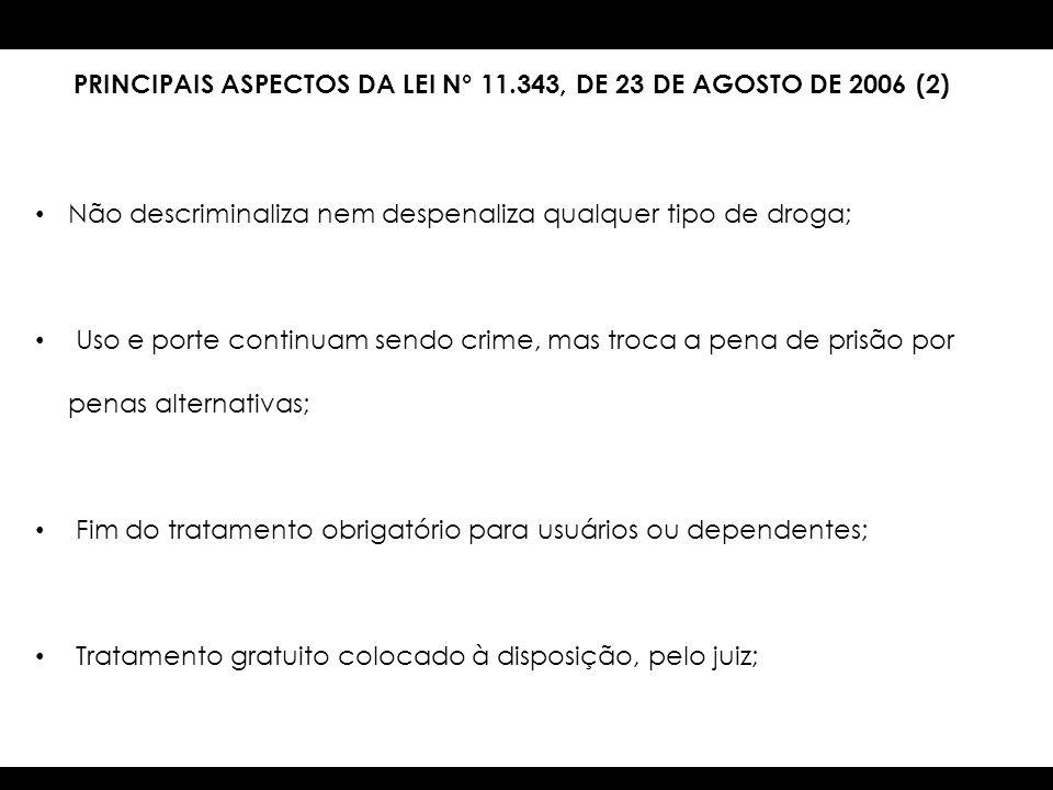 PRINCIPAIS ASPECTOS DA LEI N° 11.343, DE 23 DE AGOSTO DE 2006 (2)