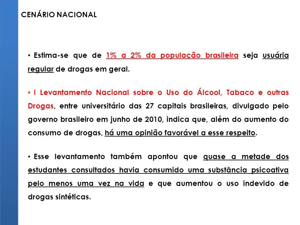 CENÁRIO NACIONAL Estima-se que de 1% a 2% da população brasileira seja usuária regular de drogas em geral.
