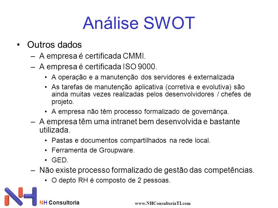 Análise SWOT Outros dados A empresa é certificada CMMI.