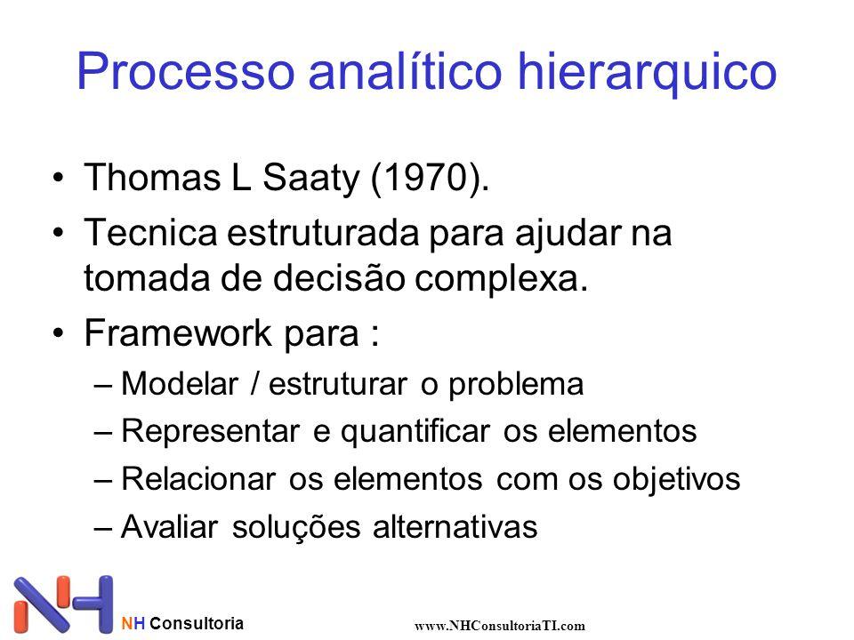Processo analítico hierarquico
