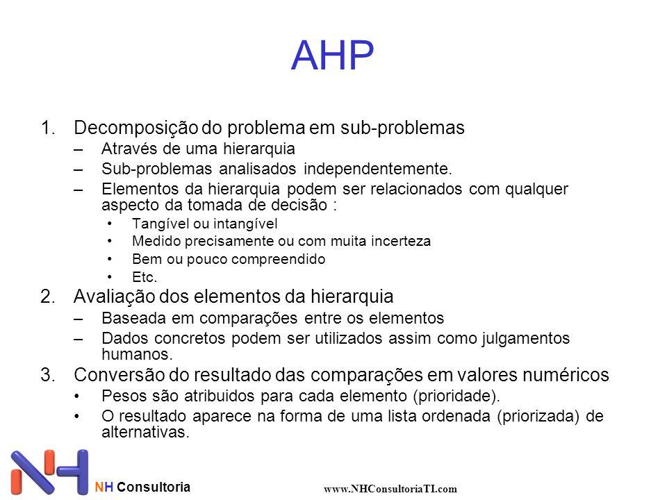 AHP Decomposição do problema em sub-problemas