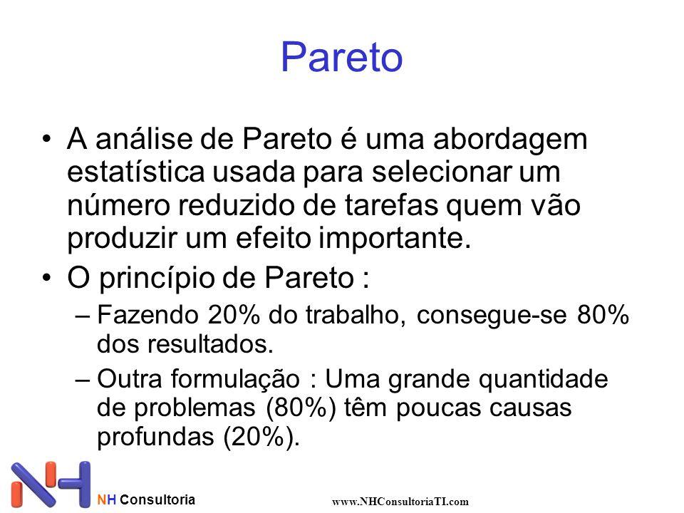 Pareto A análise de Pareto é uma abordagem estatística usada para selecionar um número reduzido de tarefas quem vão produzir um efeito importante.