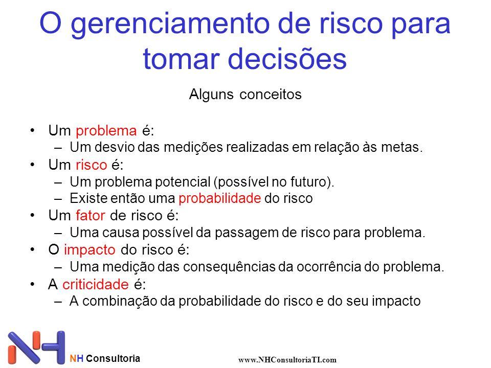 O gerenciamento de risco para tomar decisões