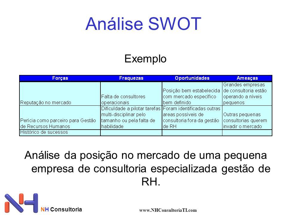 Análise SWOT Exemplo. Análise da posição no mercado de uma pequena empresa de consultoria especializada gestão de RH.