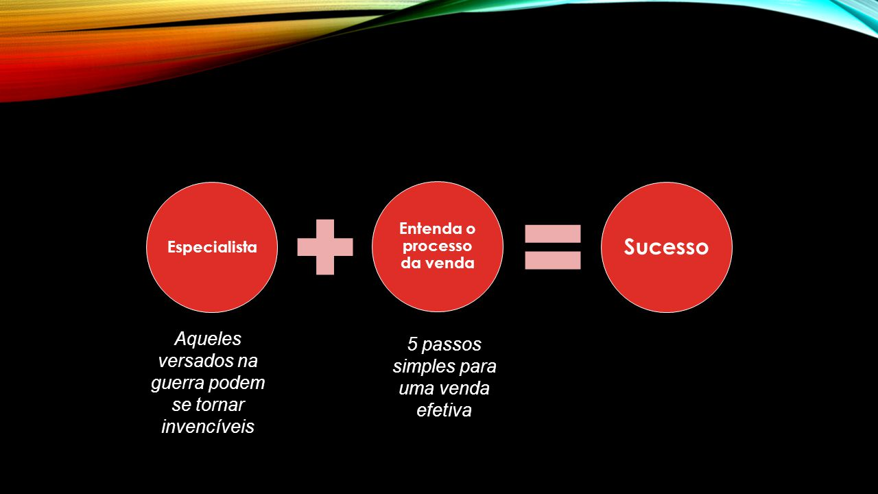 Entenda o processo da venda