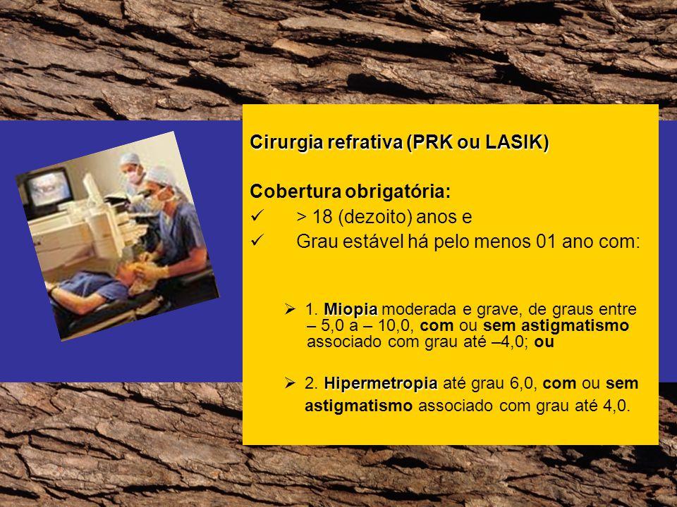 Cirurgia refrativa (PRK ou LASIK) Cobertura obrigatória: